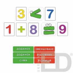 Демонстраційний набір цифр і знаків на магнітах 1