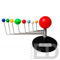 Модель Сонячної системи 1