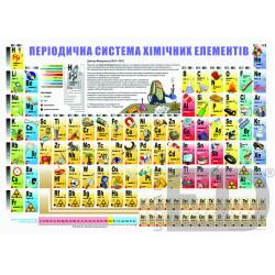Періодична система хімічних...